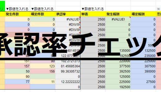 【大損防止】承認率チェックシート